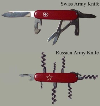 Russian Knife